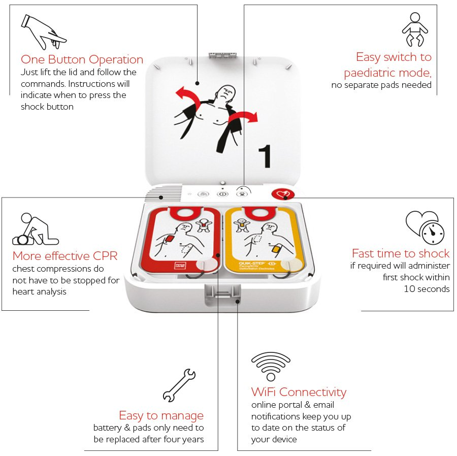 LIFEPAK CR2 AED Semi-Automatic Defibrillator WiFi