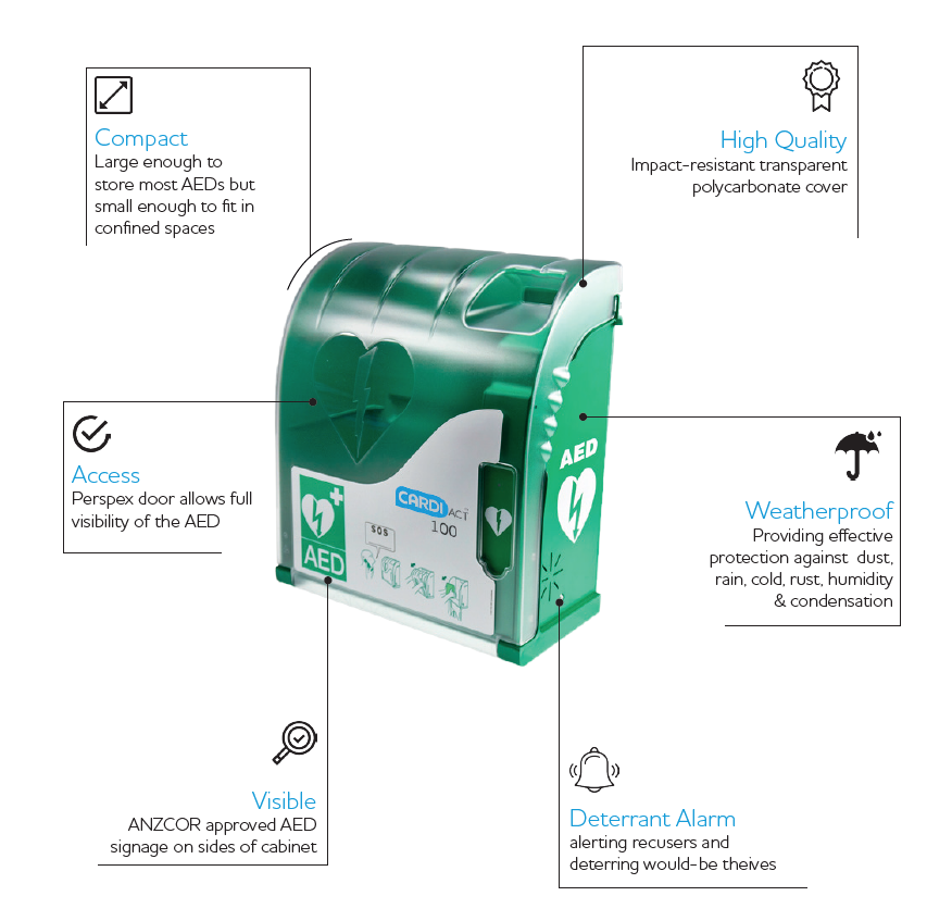 CardiAct 100 Series AED Cabinet Explainer